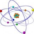 """As alterações climáticas Popularmente diz-se """"respira-se num ambiente negativo"""" para confirmar que se está num ambiente desagradável, quando realmente um ambiente com cargas de iões […]"""